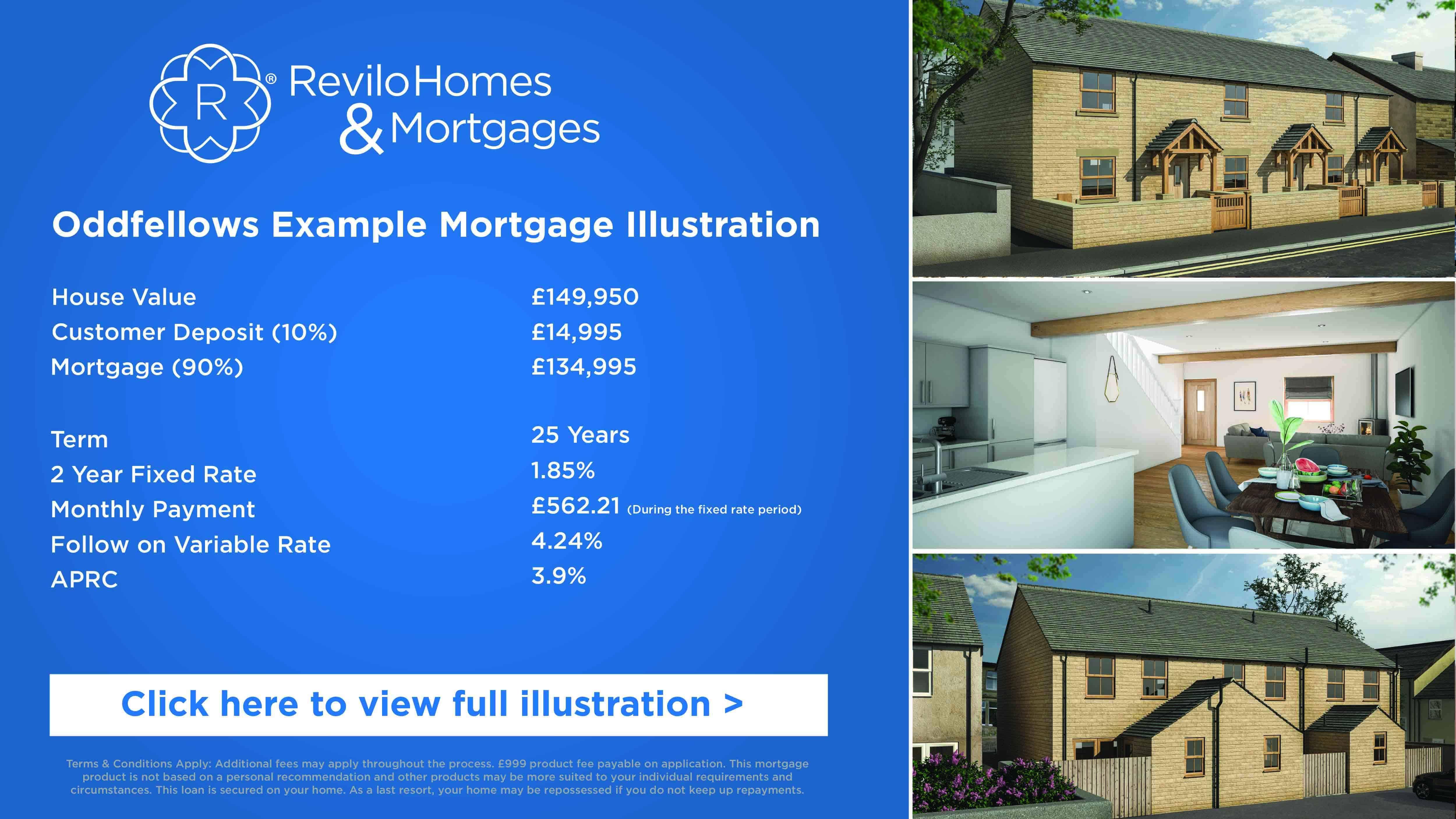£149k Non HTB Oddfellows Mortgage Illustration website 1200 x 675_V5